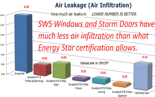 airleakage-infiltration-600