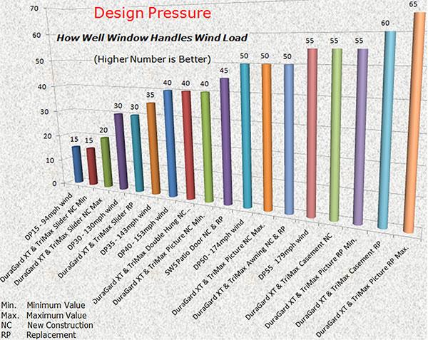 designpressure-all-600