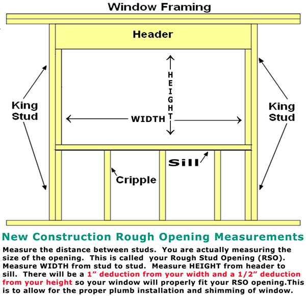 Bow amp bay window installation best free home for Compare new construction windows