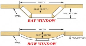 Bay and Bow Window Projection