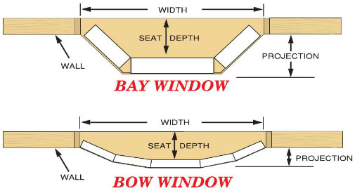 Miraculous New Construction Bow And Bay Windows Specialty Wholesale Onthecornerstone Fun Painted Chair Ideas Images Onthecornerstoneorg