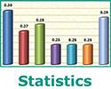 Window Statistics