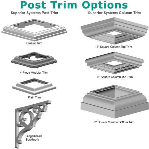 Post Trim Options